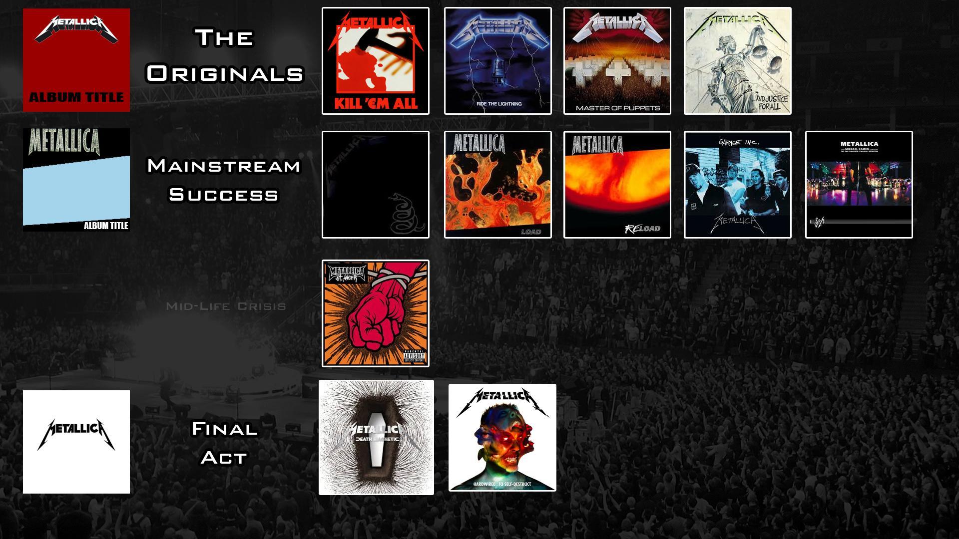Metallica Setlist