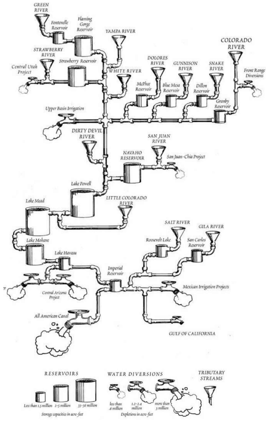 Map Of The Colorado River As A Plumbing Diagram Map