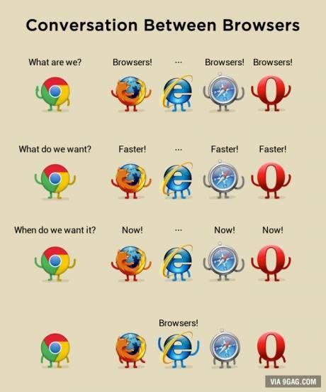 Browser Memes Memes