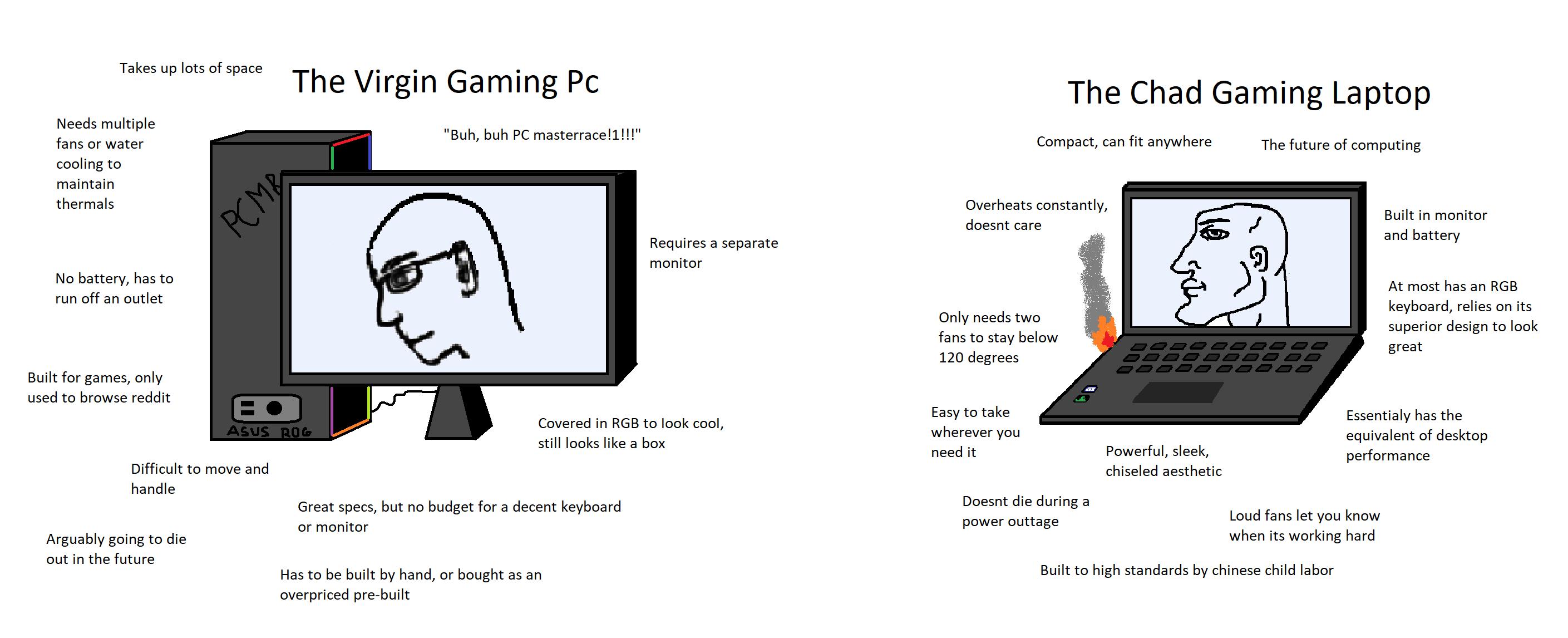 The Virgin Gaming Pc Vs The Chad Gaming Laptop Virginvschad