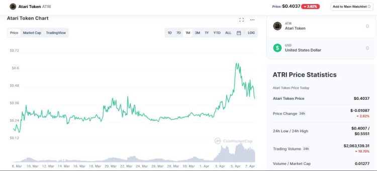 If You've Missed Bitcoin's Rally Don't Miss Coinbase $100B ...