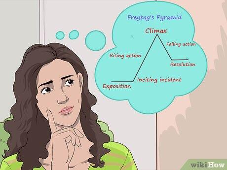 How To Explain The Female Orgasm To Your Partner