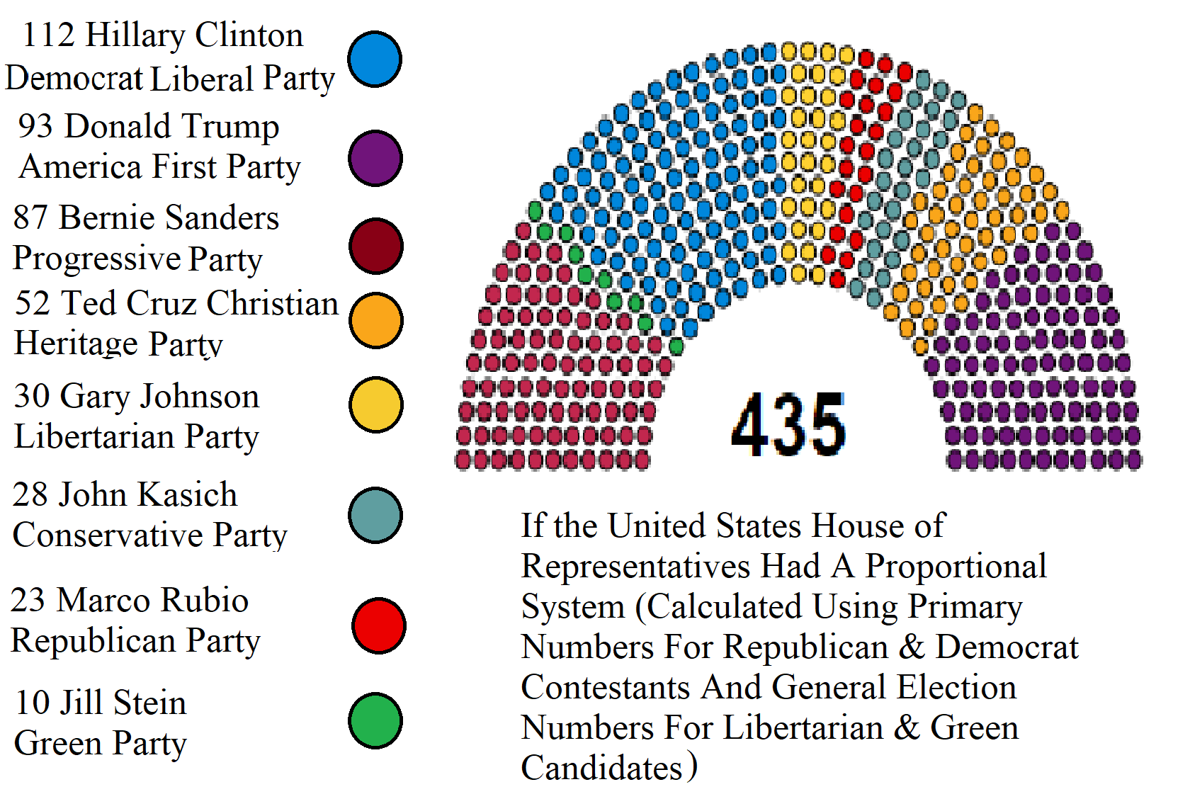 What Would Happen If The Us House Of Representatives Had A