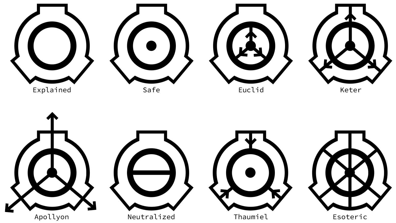 Made My Own Take On The Object Classes What Do You Guys