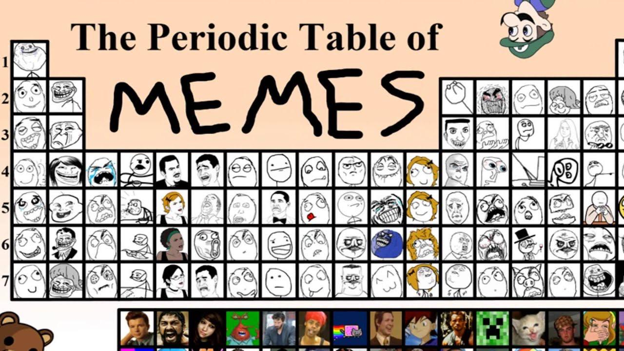 Do You Understand Chemistry Memes Let S Find Out With Images