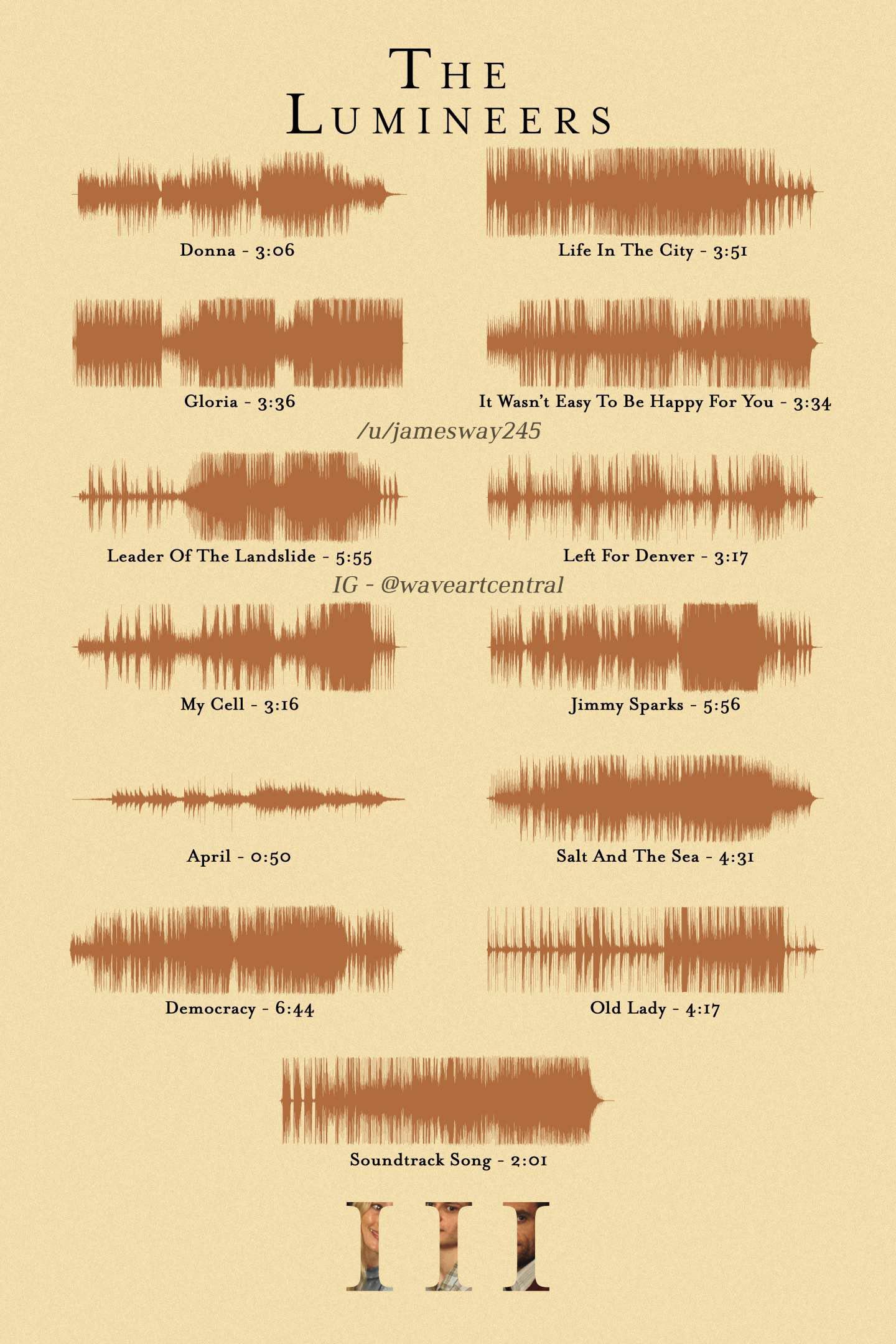 iii soundwave poster thelumineers
