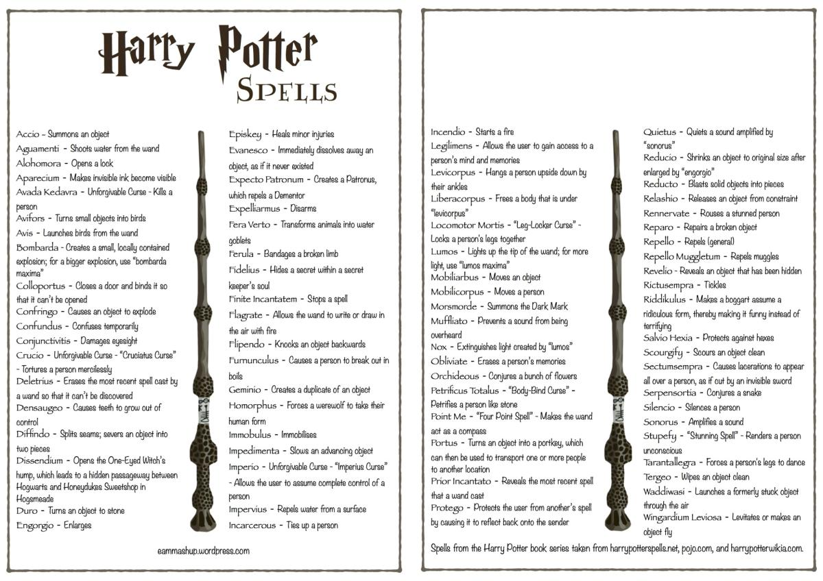 All Harry Potter Spells Harrypotter