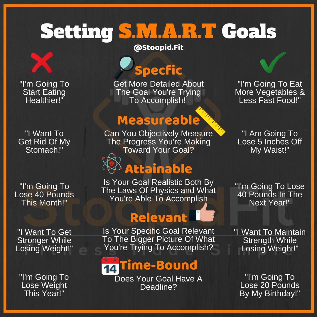 Setting Smart Goals For Your Fitness Transformation Goals
