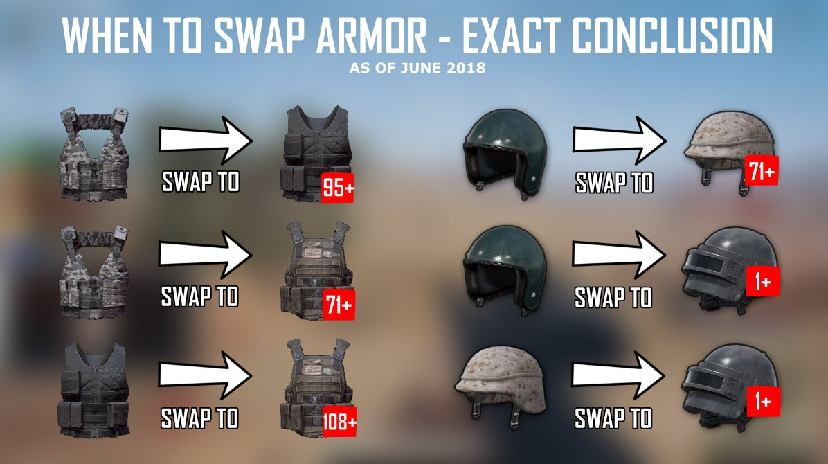 Image result for pubg mobile armor