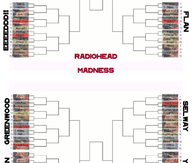 Official Radiohead March Madness Bracket