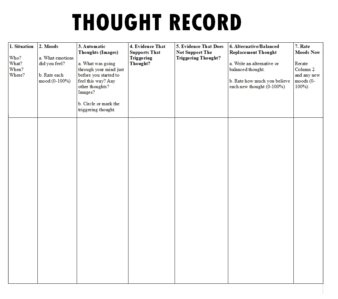Thought Record Worksheet There S Another Version In The