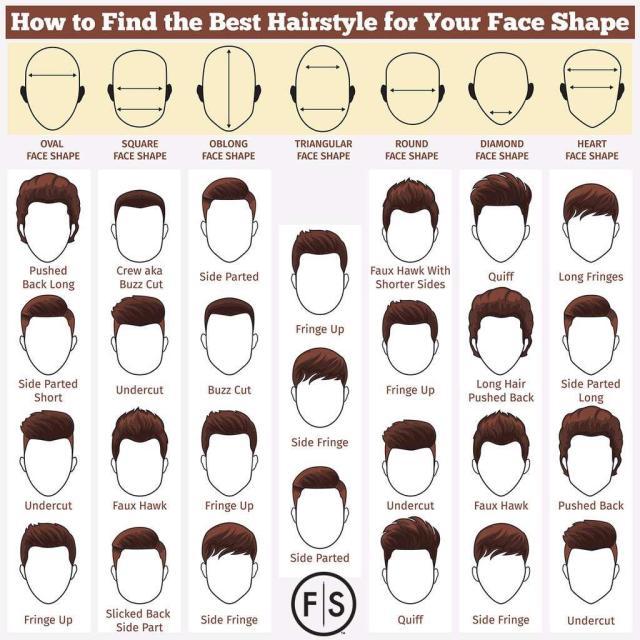 compliment your face shape!! : malehairadvice