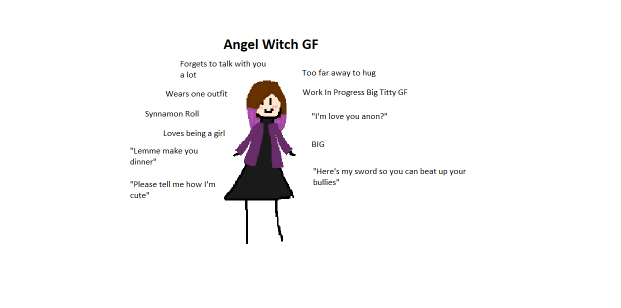 Are Gf Memes Still A Thing I Did One Of Me For Fun