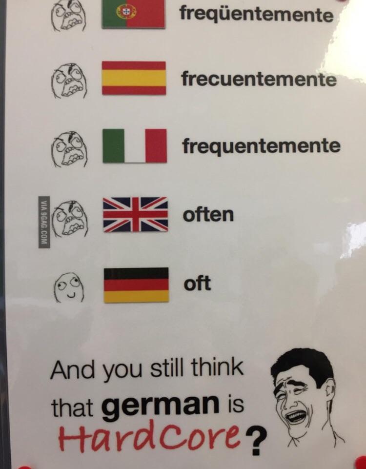 The German Language Meme