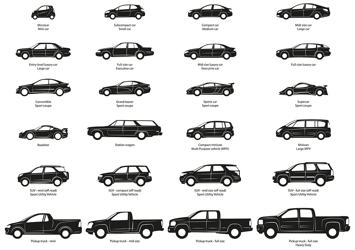 All The Car Bo S And Their Names Coolguides