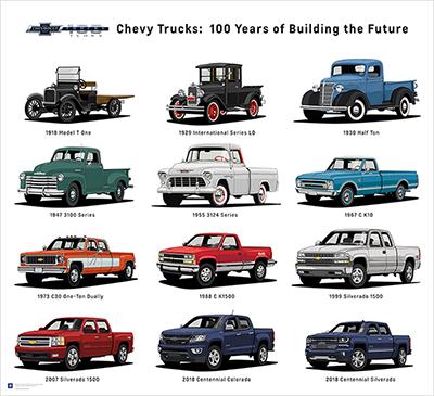 Happy 100th Birthday Chevy Trucks Chevytrucks
