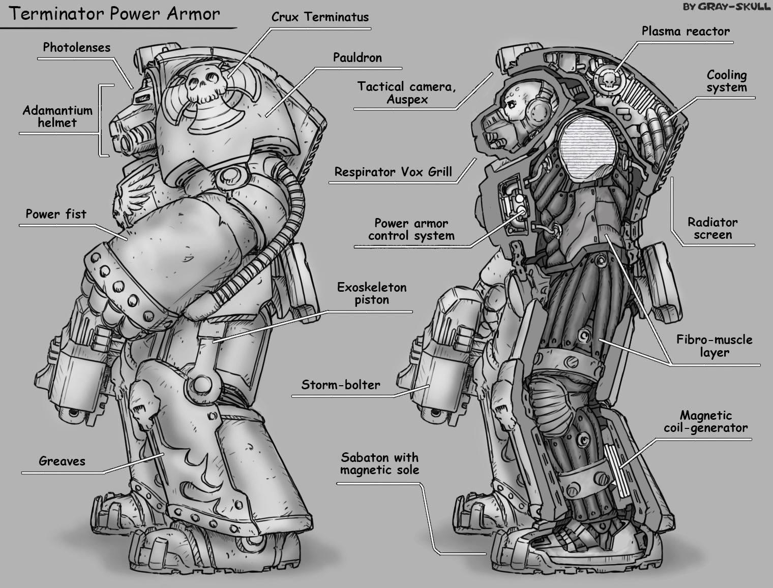 Warhammer Weapon Armor Vehicles And Aircraft Part 3