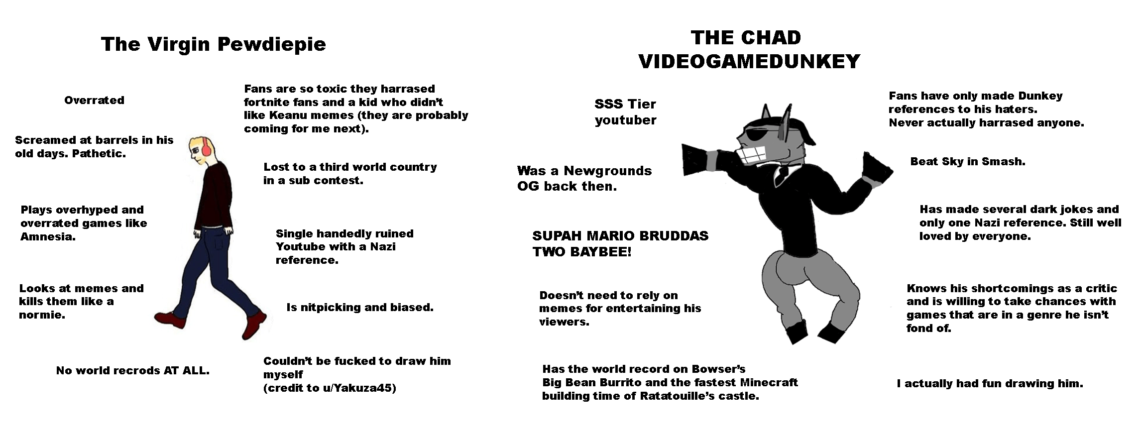 The Virgin Pew Pie Vs The Chad Videogamedunkey
