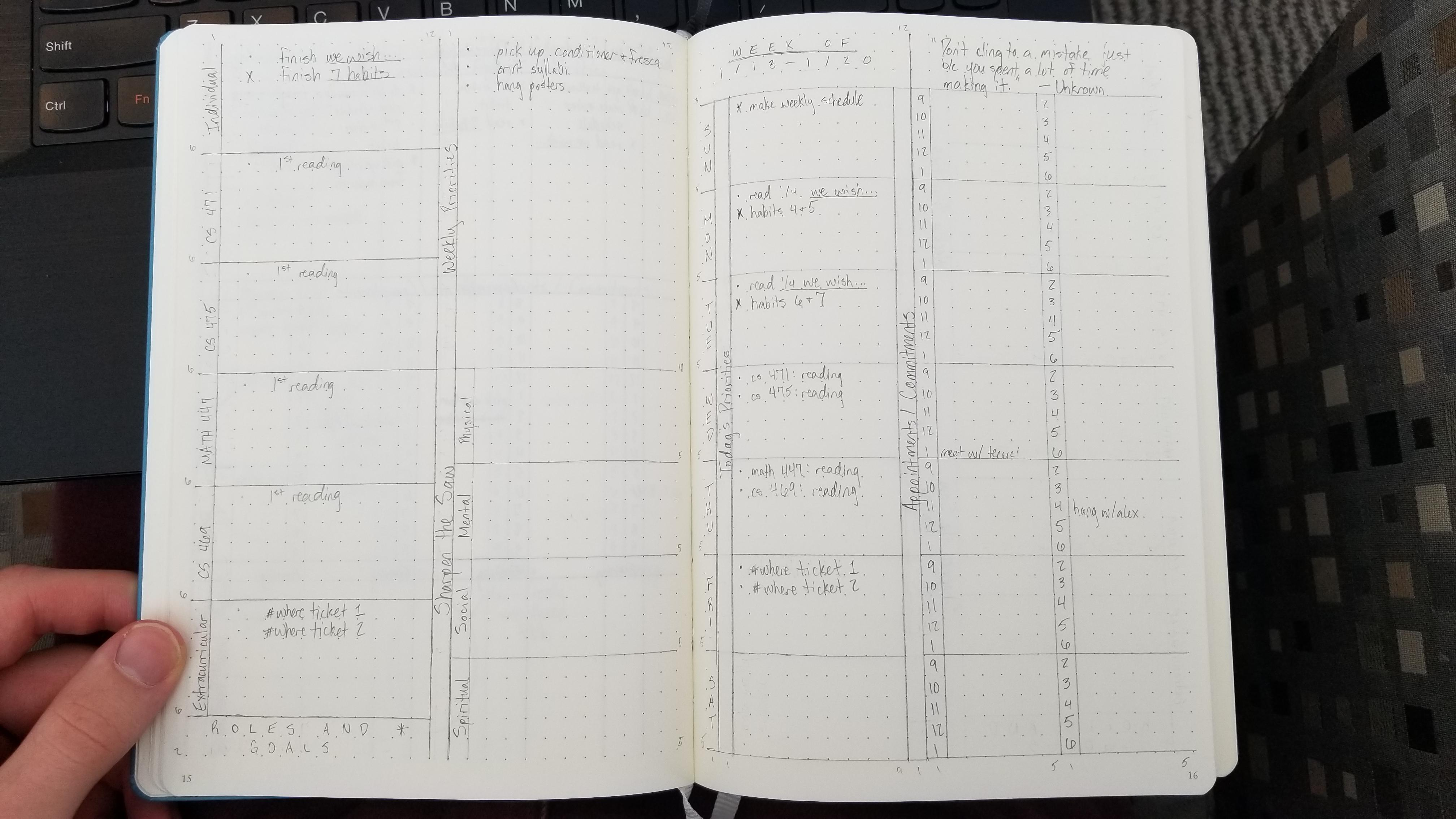 Experimenting With A Franklin Covey Inspired Weekly