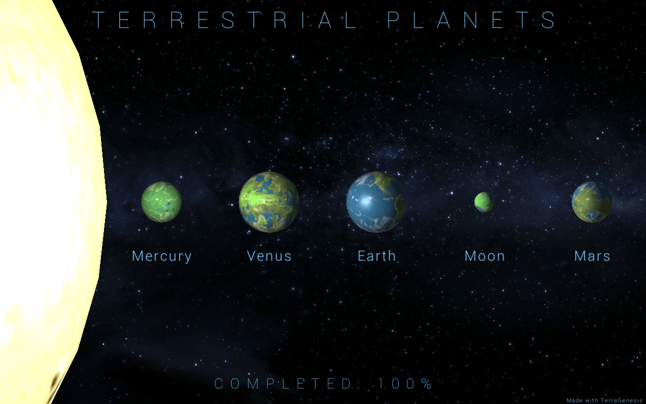 Inner Solar System To Scale