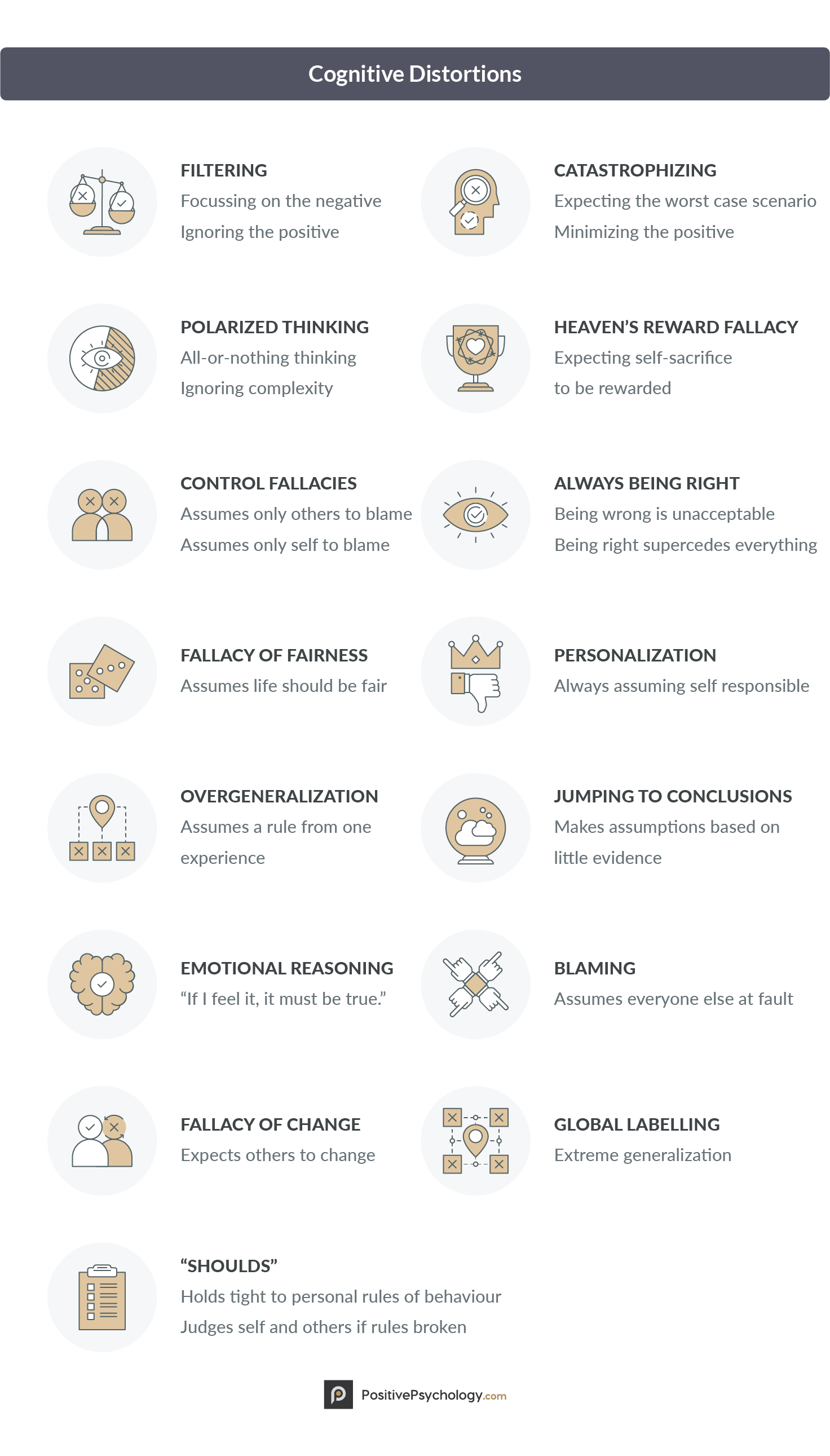 Categories Of Cognitive Distortions Coolguides