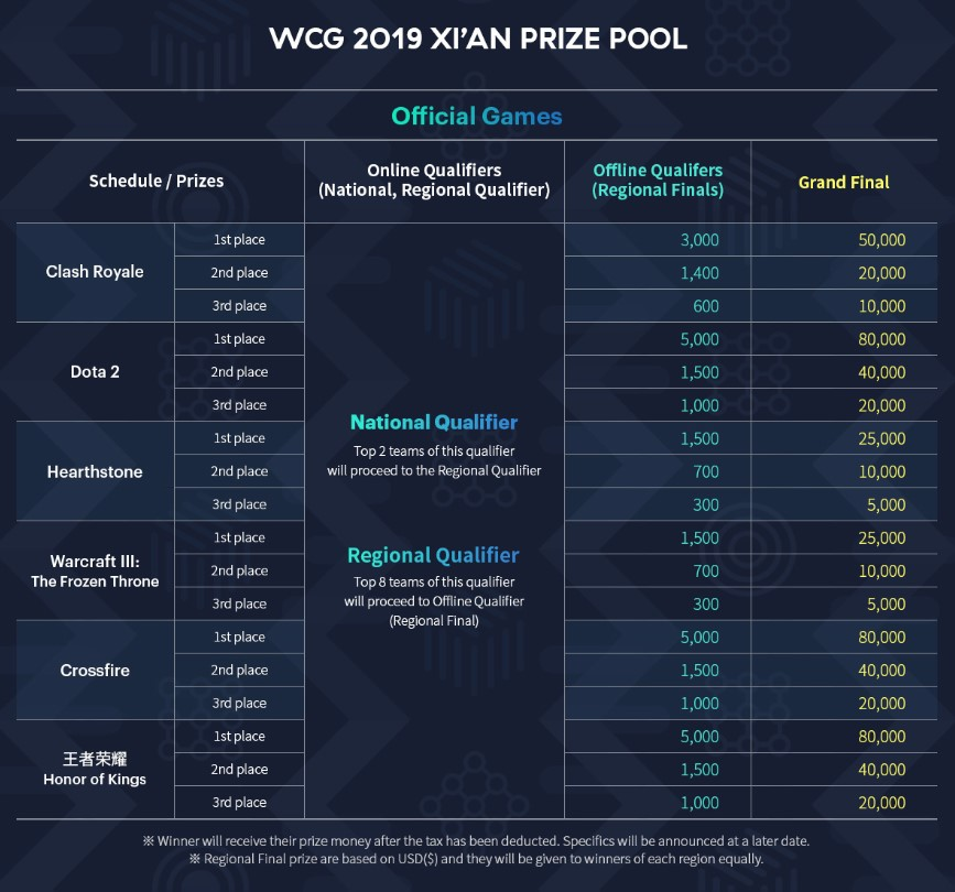 Ti9 Prize Pool Exceeds 34 000 000