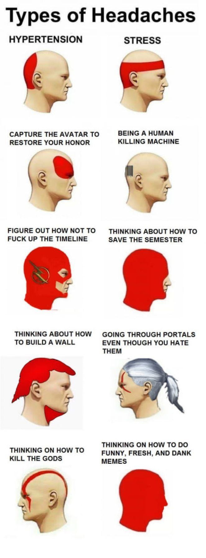 Stress Level 99 Memes