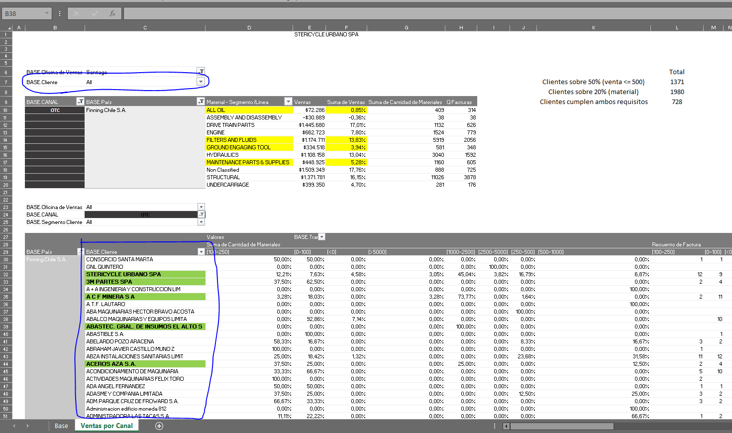 Filter Olap Pivot Table With Double Click Cell Selection