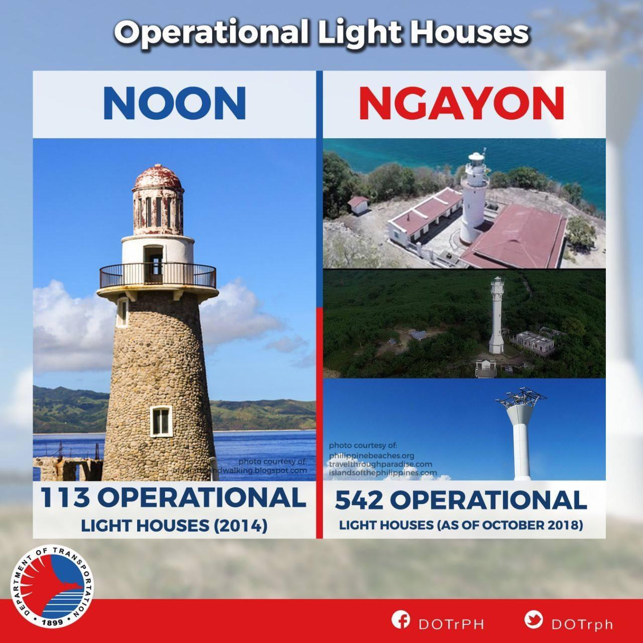 C Dotr Note Modern Ang Mga Lighthouses And Some Of