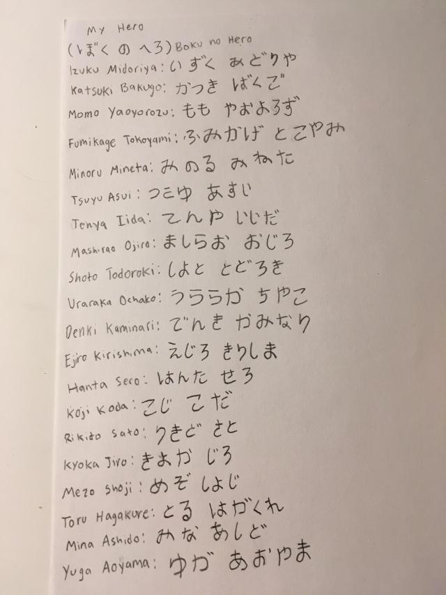 My first day learning Japanese. Wrote the names of Class 27-A in