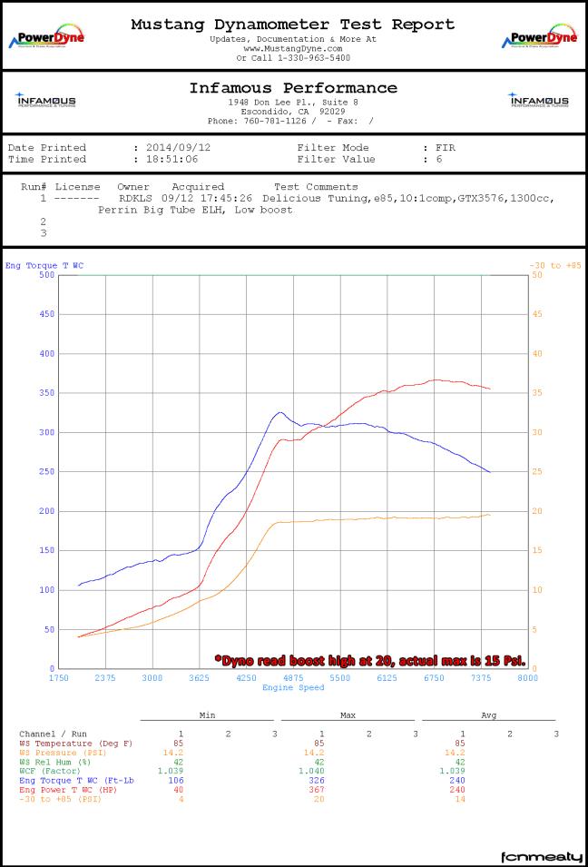 https://i2.wp.com/i.rideekulo.us/sti/build/phase3/dyno/rdkls_s.png?w=648