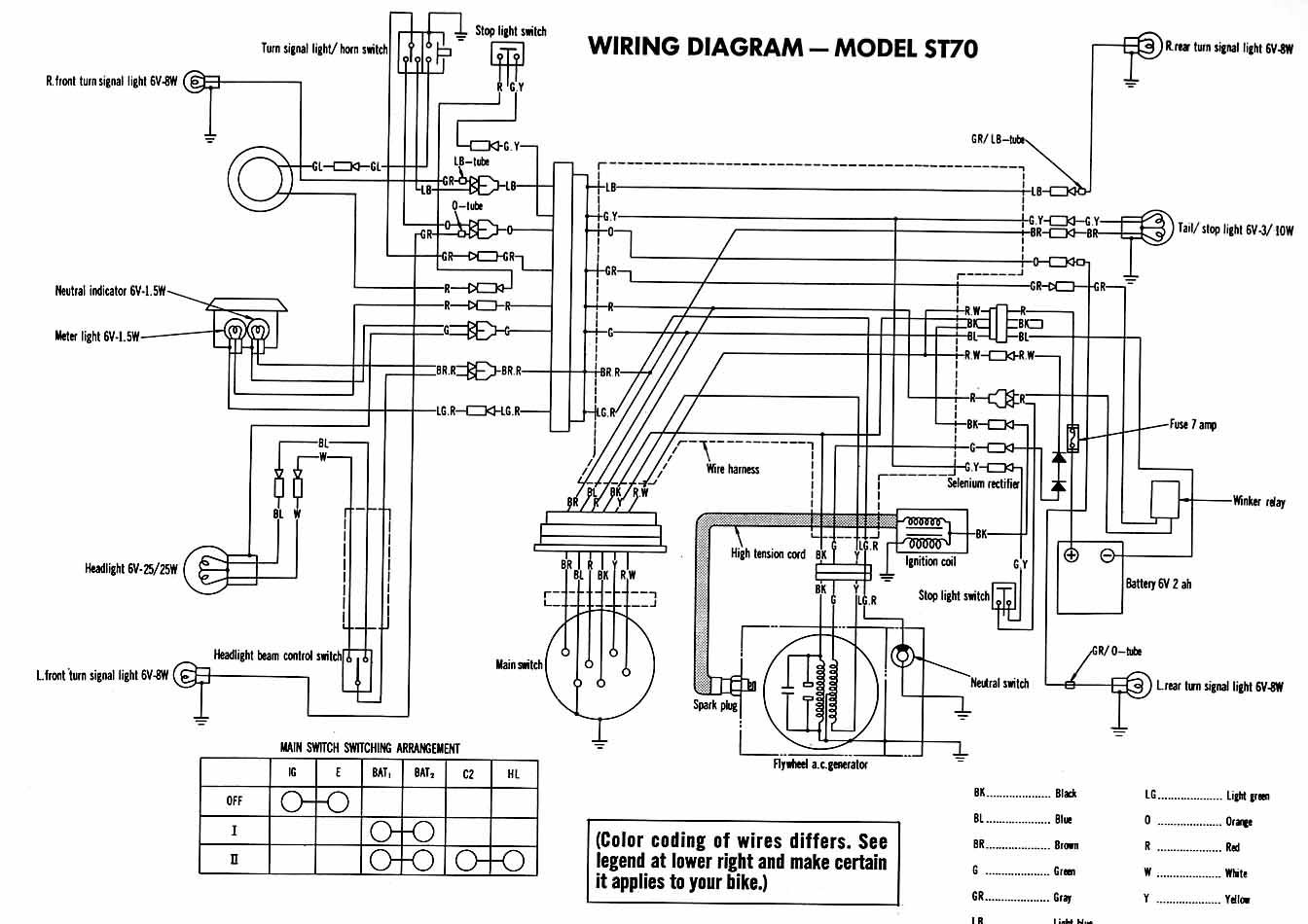 Schemas Electriques Honda Dax St 70 50 Z50a