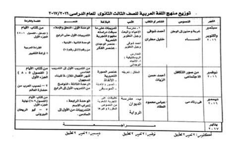 توزيع منهج اللغة العربية للصف الثالث الثانوى للعام الدراسى