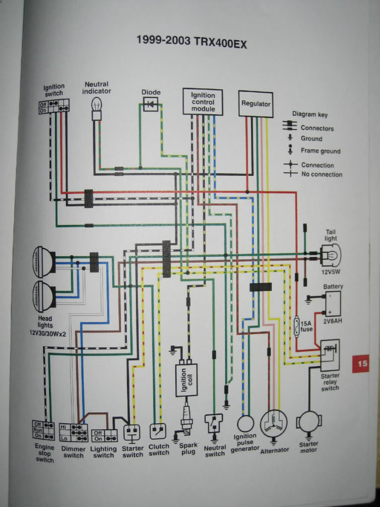 2001 honda 400ex wiring diagram tamahuproject org 2004 400Ex Parts Layout Wiring Diagram for 1999 Honda 400Ex 2004 400ex wiring diagram