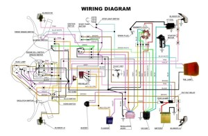 wiring diagram vespa super, px, dan excell  Page 2