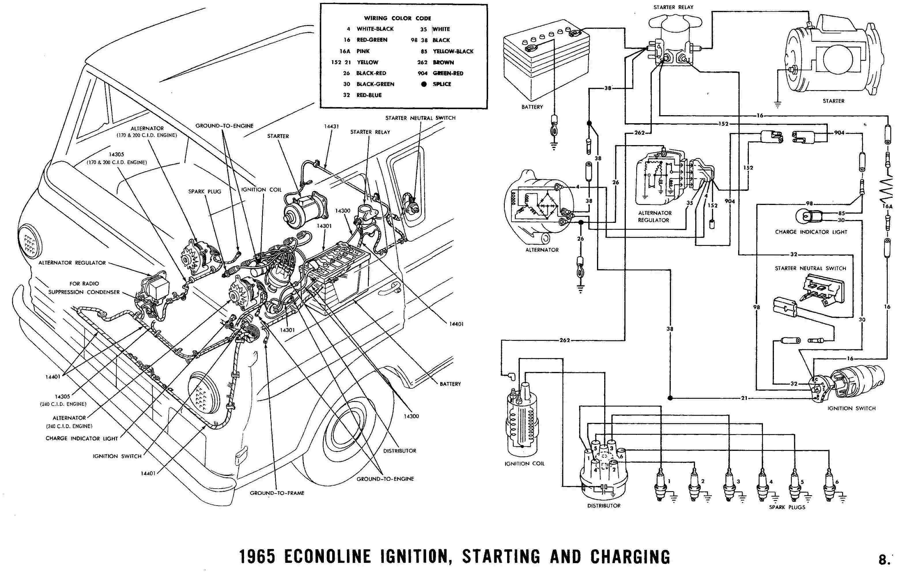 Engine Doghouse Wiring Harness