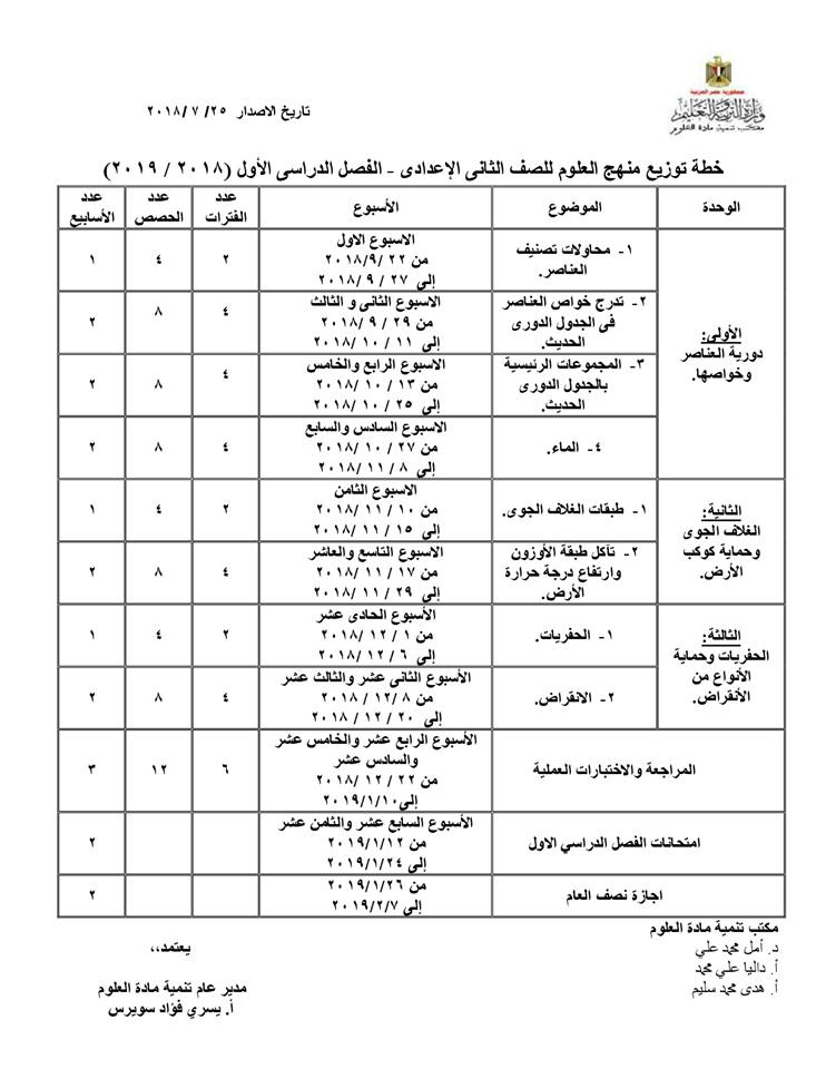 توزيع منهج العلوم للصف الأول والثاني والثالث الإعدادي ترم اول 2018