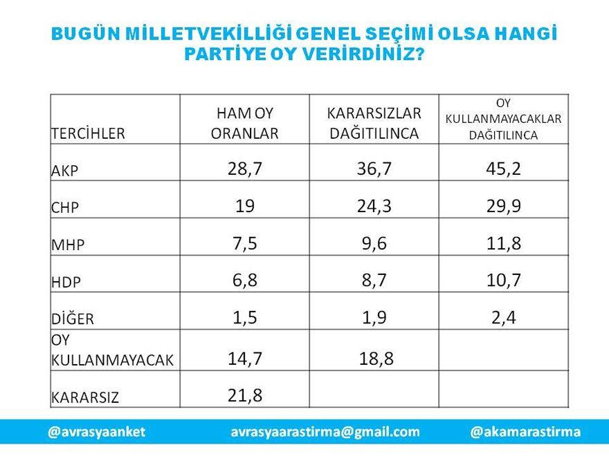 referandum-anketi
