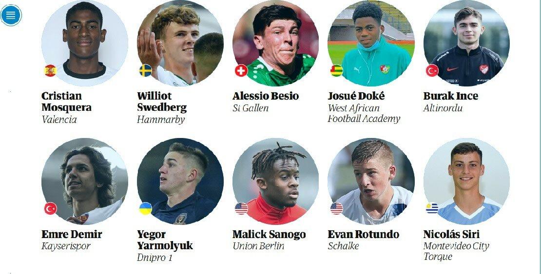 Altınordu'nun genç oyuncusu Burak İnce, The Guardian'ın listesinde