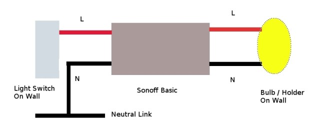can a sonoff basic switch be connected between a wall switch