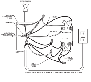 electrical  Wiring a bination switchGFCI outlet with
