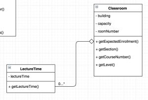 Proper way to put array in UML diagram?  Stack Overflow