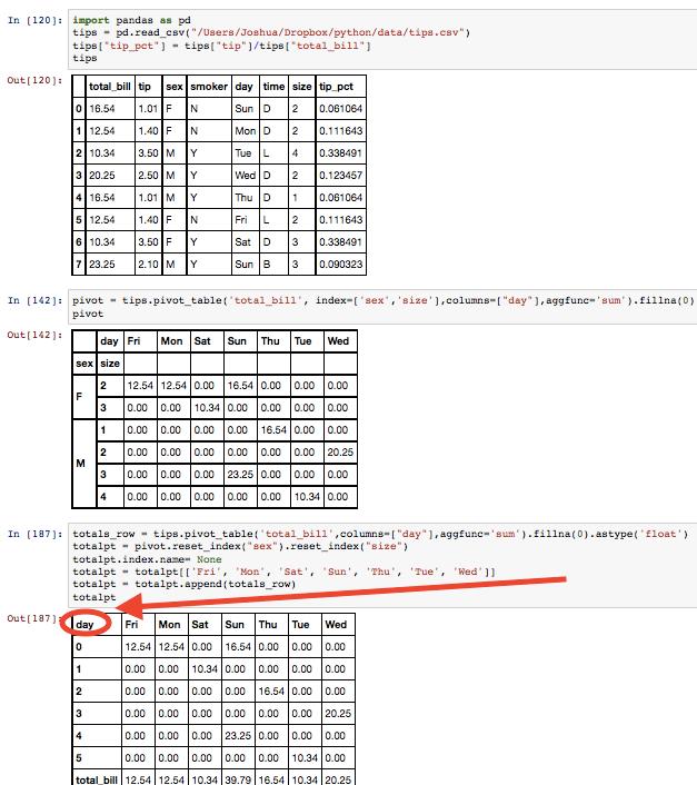 Python Dataframe Reset Index To Column | Nakanak org