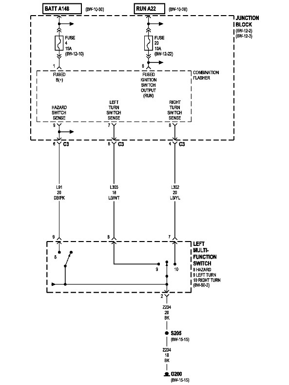 1999 jeep grand cherokee turn signal wiring diagram  wiring