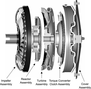 automatic transmission  How does a lockup torque