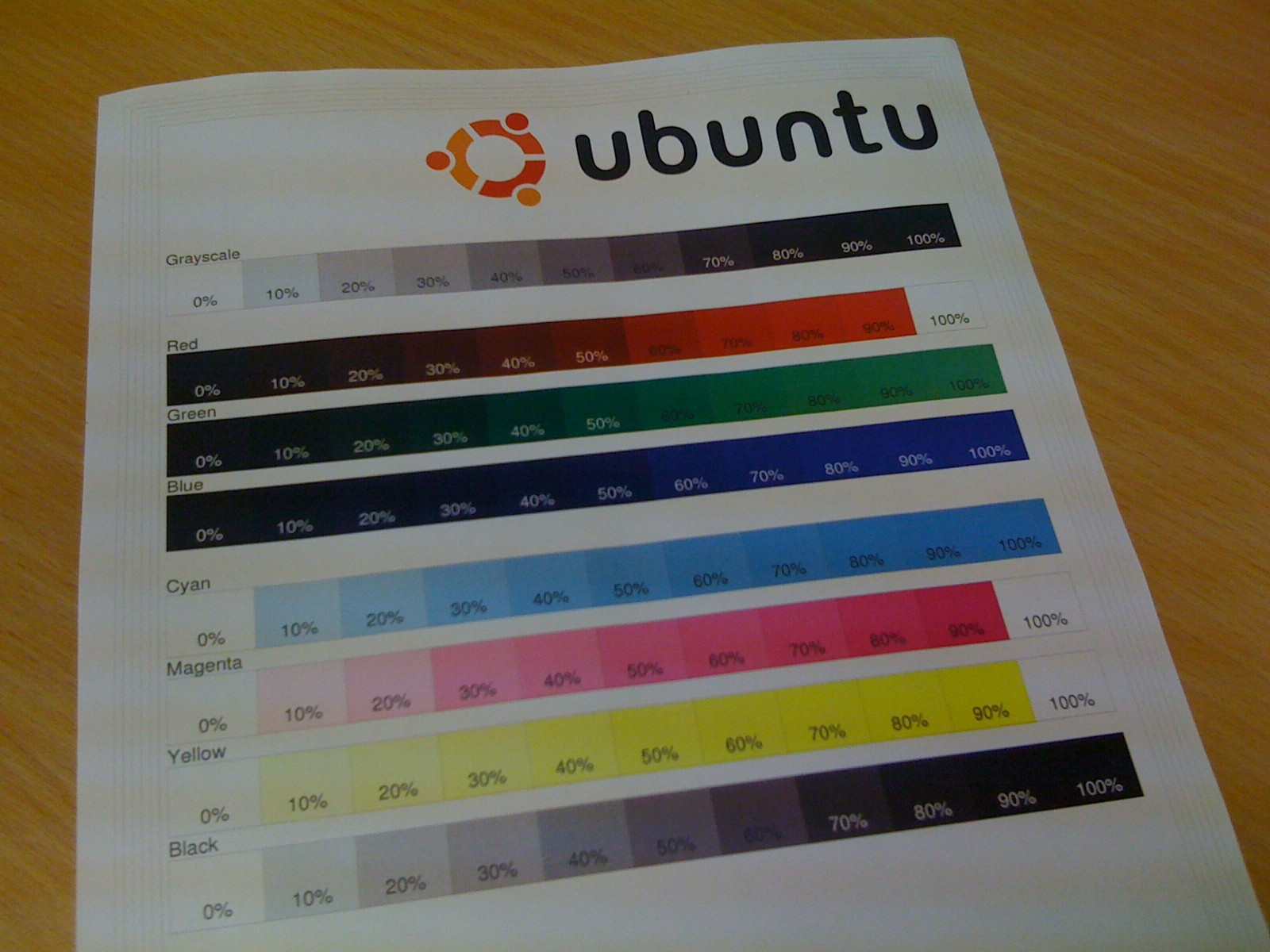 colors cannot print certain colours on ubuntu with hp laser