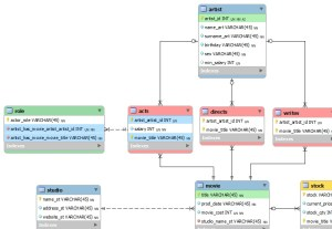 schema  how to add trigger in mysql workbench, without UDF, using EER design  Database