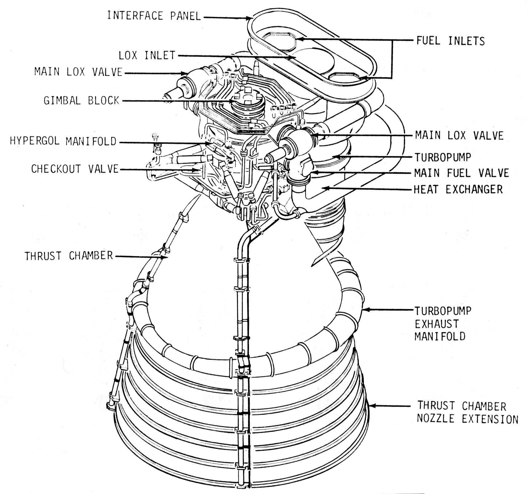 What Is The Difference Between Boeing 777 Aircraft Engines And Apollo Rocket Engines