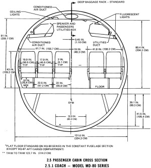 md 80  Does the MD80 seat layout affect the balance of