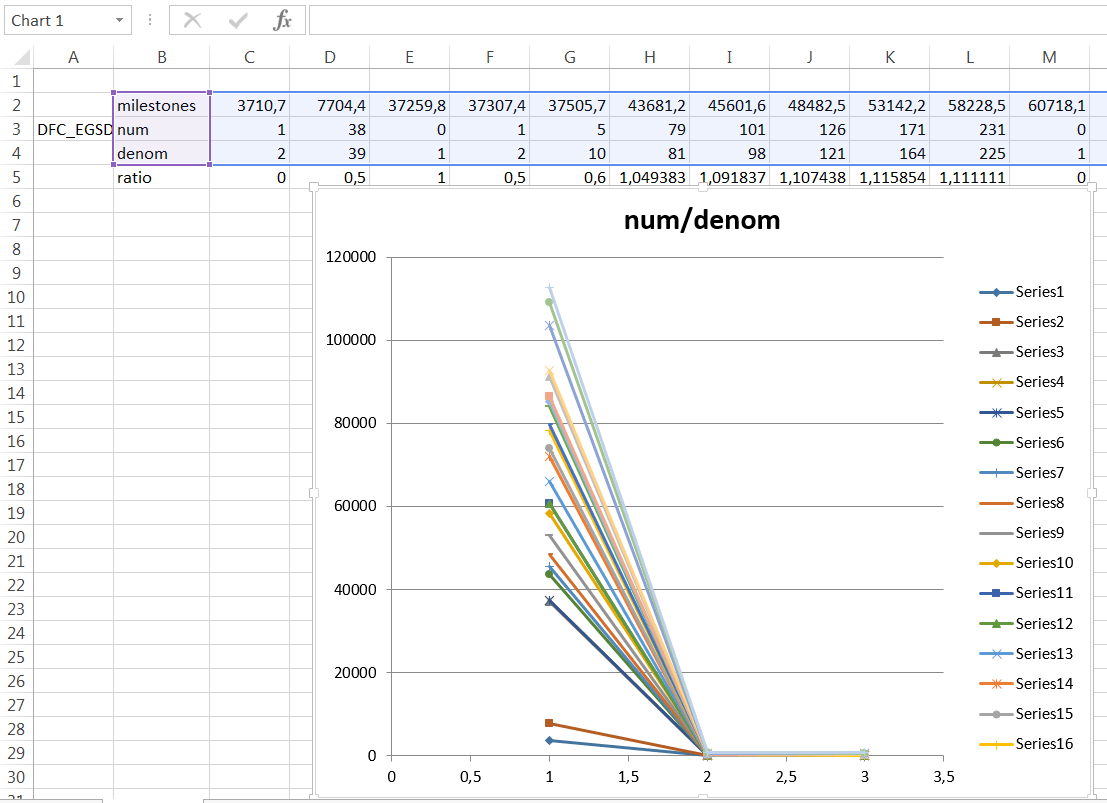 Switch Row Column Of Chart Using C Excel Interop